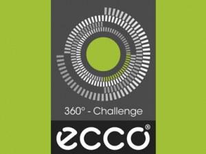 Konkurrence 360-challenge